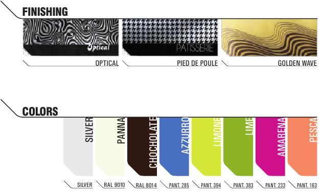 MYA pastry colours